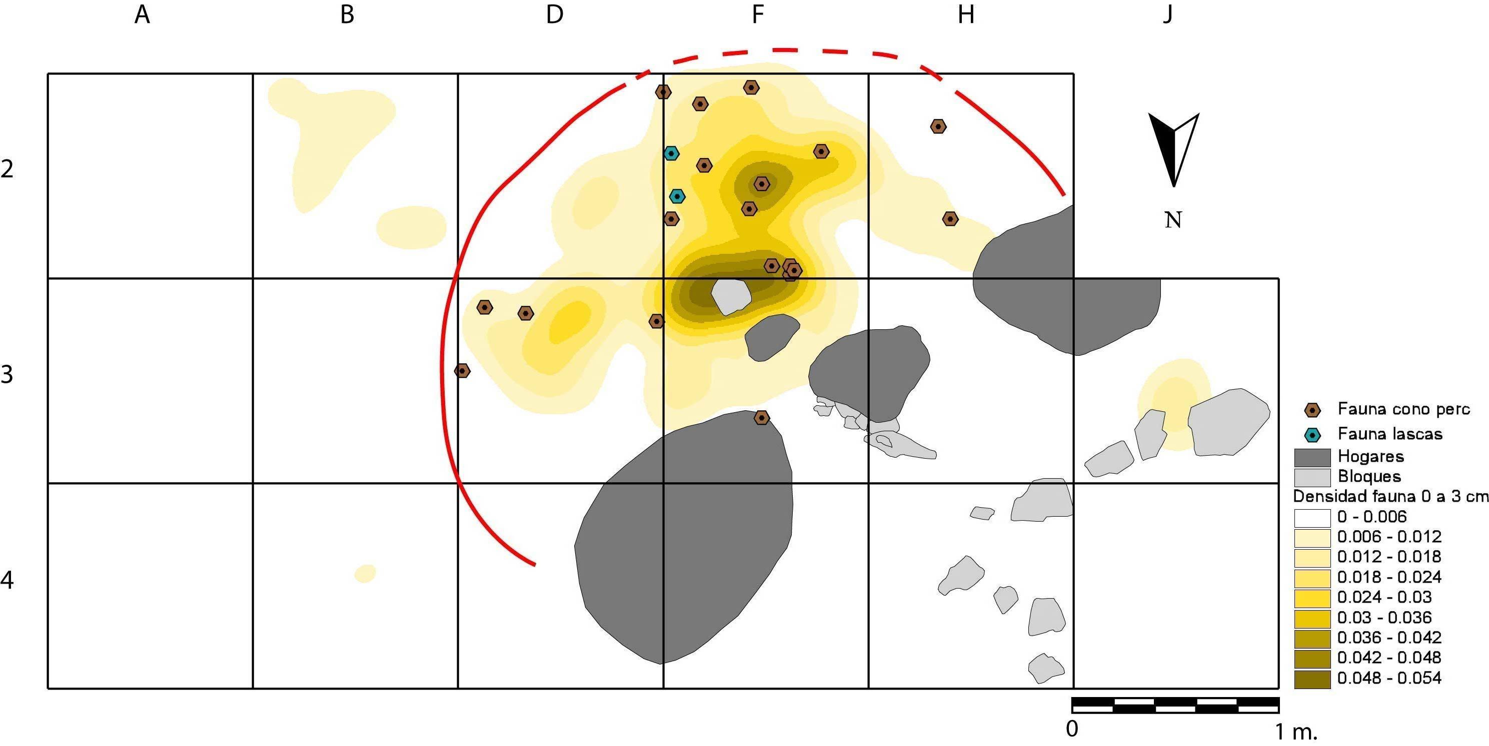 Distribución espacial a nivel horizontal de los restos alterados por la acción de los agentes atmosféricos dentro del registro faunístico coordenado del nivel IV.