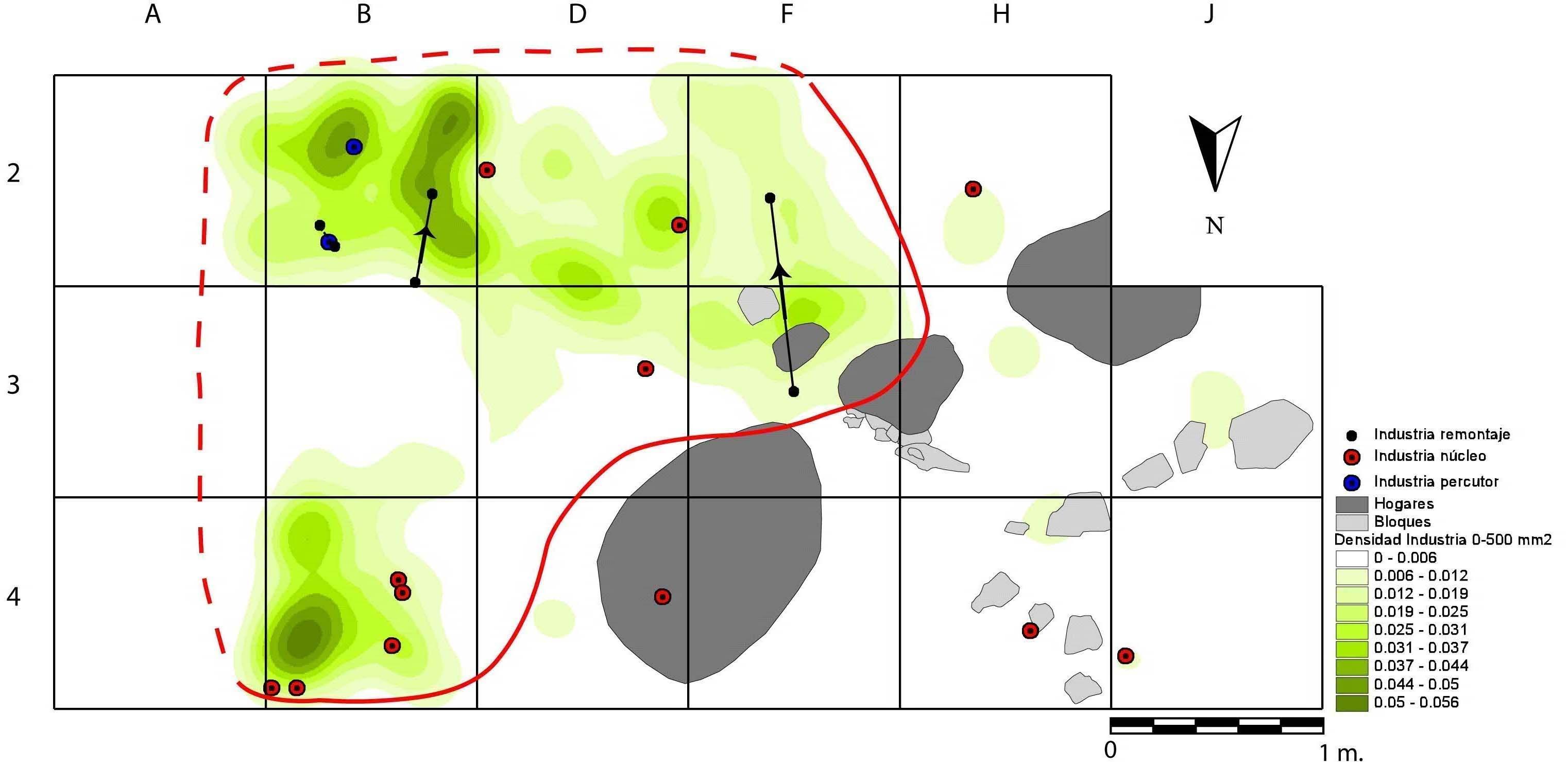 Restos líticos coordenados (elementos de explotación) con evidencias de fracturacion intencional en relación a los hogares. Unidad CBIV-2.